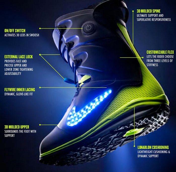 """""""LunarEndor Quickstrike Boots: самые современные технологии."""