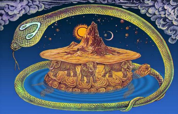 Представления древних Солнечной системе.