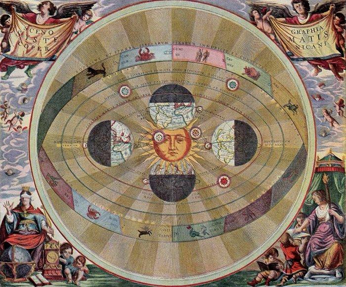 Гелиоцентрическая система Коперника.