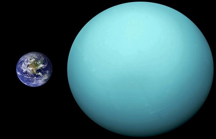 Уран и Земля.