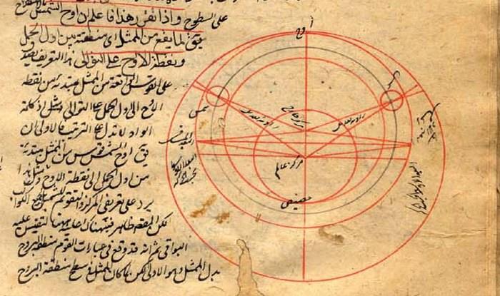 Космологические доктрины ислама.
