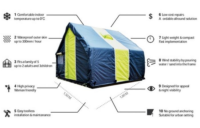 Актуальная инновация: палатка для бездомных WeatherHYDE.