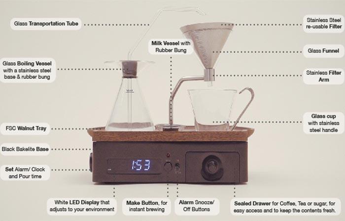 Специальный ящик с отделениями для сахара, чая, кофе...
