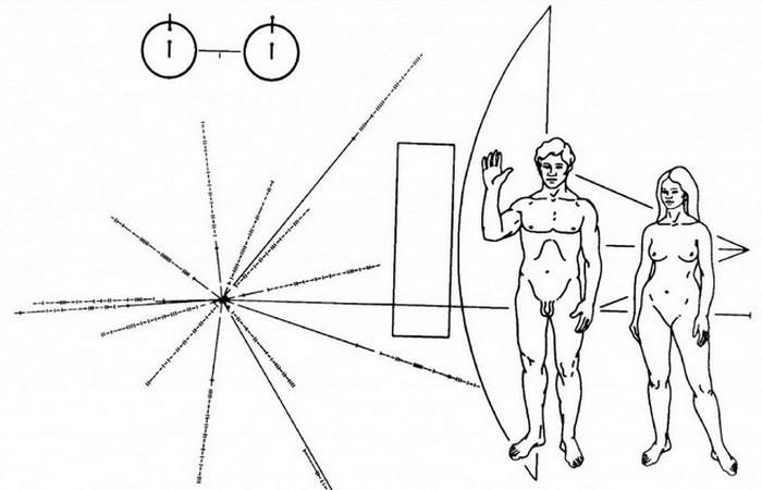 Рисунок на борту Pioneer 10.