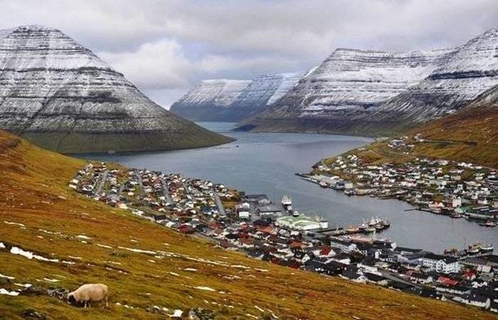Красивейшее место: Фарерские острова.