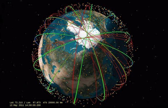 Орбиты космического мусора.