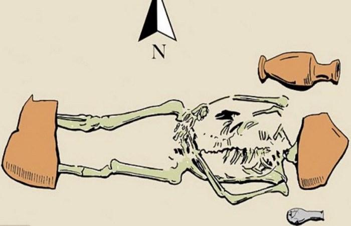 Сицилийские скелеты.
