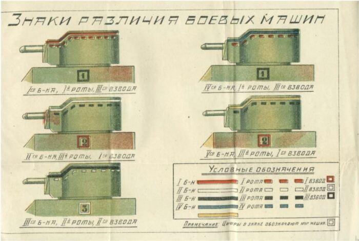 Примеры раскраски из устава. |Фото: wikia.org.