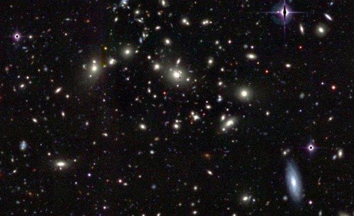 Теория «Текущей кривизны Вселенной».