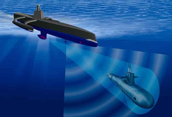 Системы подводной эхолокации ACTUV.
