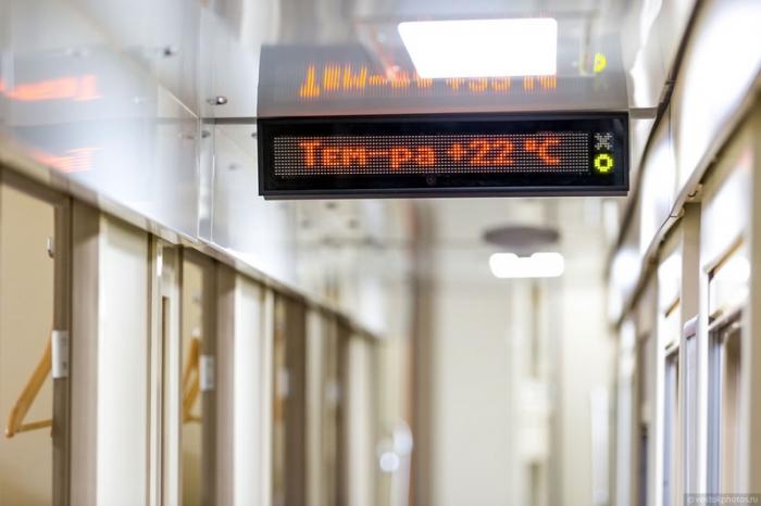 Температурное табло