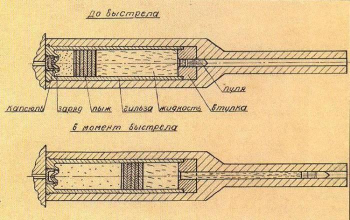Ответом на проблему стал патрон уникальной конструкции с водой.
