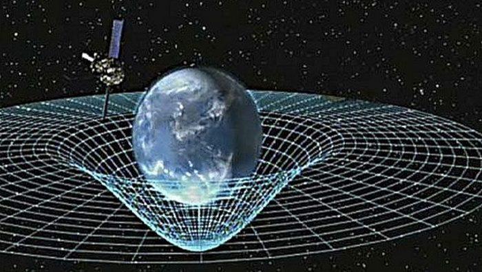 Не до конца понятны: механизмы силы тяжести и магнетизма.