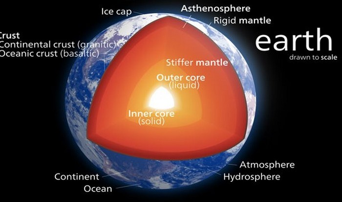Интересный факт о Земле: 99% золота в ядре.