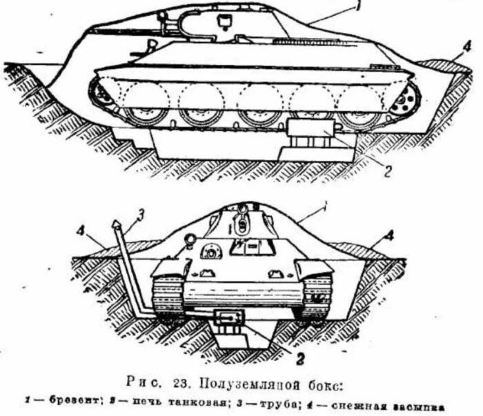 Обогрев Т-34 в зимнее время при помощи печки. |Фото: format72.ru.