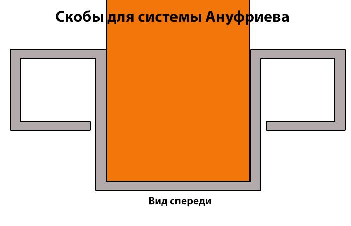 Скобы для конструкции. ¦Фото: novate.ru.