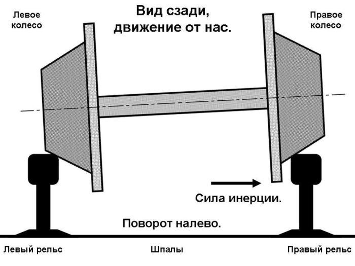 Вот так это устроено. |Фото: kipmu.ru.