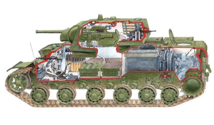 Внутреннее устройство боевой машины.