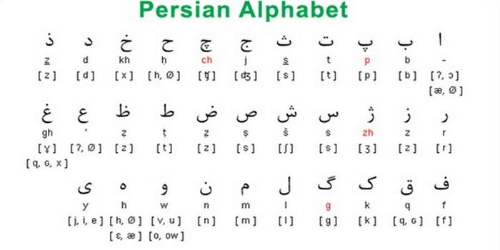 Персидский язык.