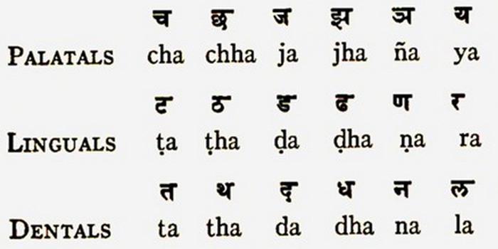 Язык индуизма.