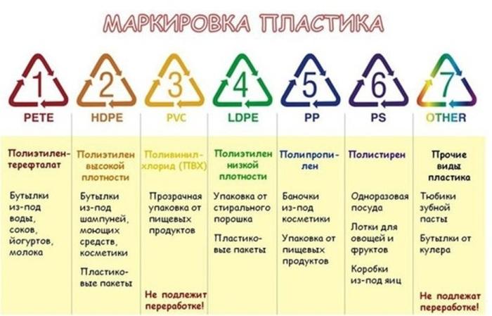 Важно знать. |Фото: lisomysh.ru.