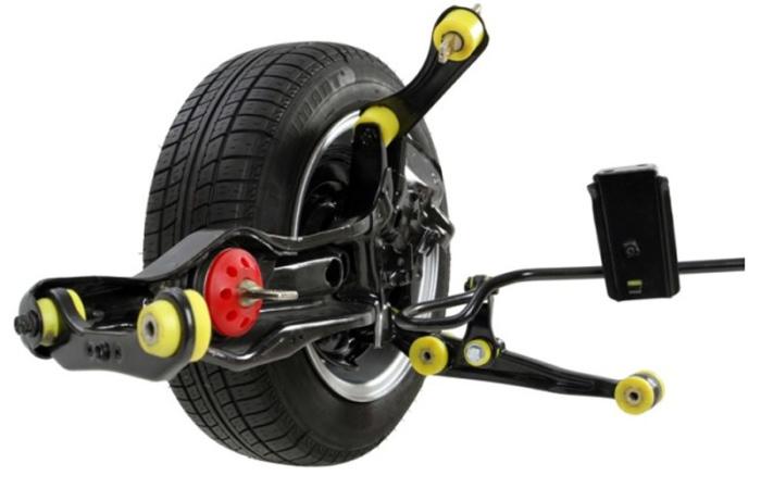 Колеса Active Wheel.