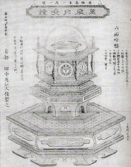 Дизайн японского изобретателя Хисашиге Танака.