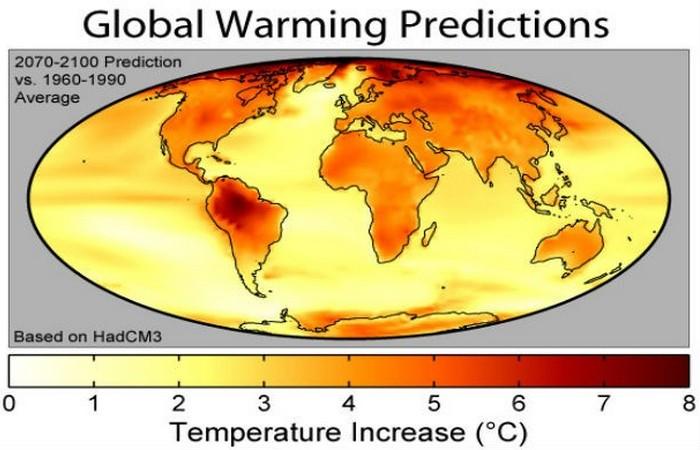 Нерадужный финал: изменение климата.