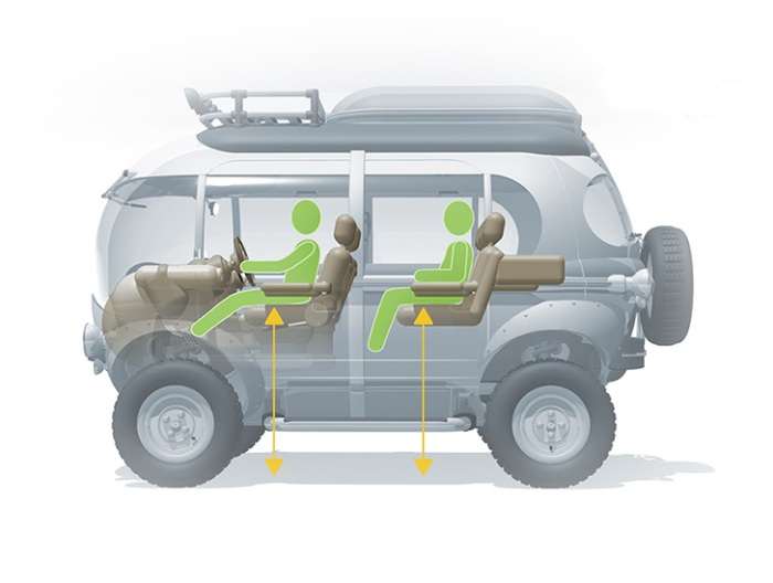 Nimbus E-Car: ��������� ��.