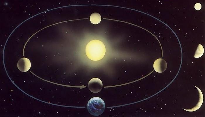 День на Венере равен году.
