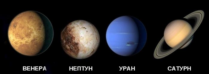 Поверхностные гравитации планет.