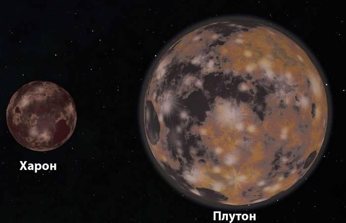 Необычные гравитационные отношения Плутона и Харона.