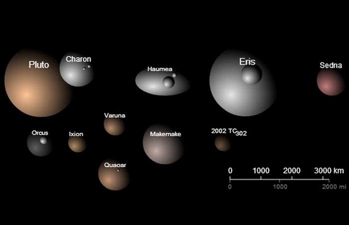 Плутон: сила притяжения равна 1/12-й на Земле.