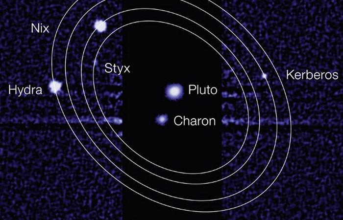 Спутники Плутона: Харон, Никта, Гидра, Кербер и Стикс.