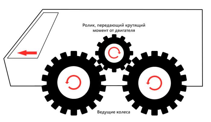 Так это работает. ¦Фото: drive2.ru.