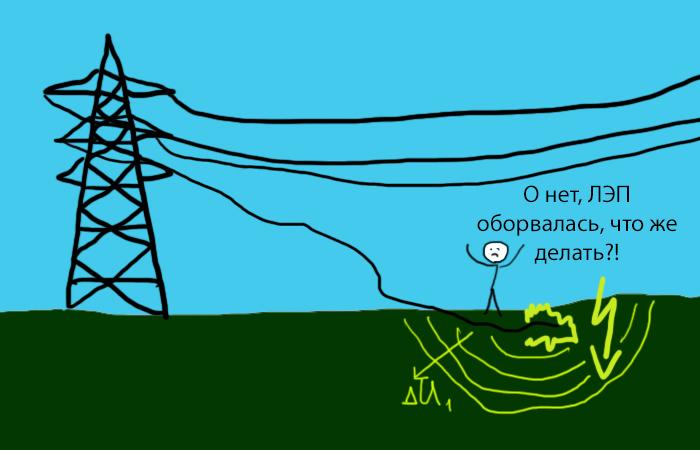 Всякий упавший провод опасен! ¦Фото: novate.ru.