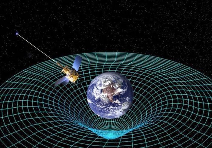 Квантовая механика: существует более одного измерения.