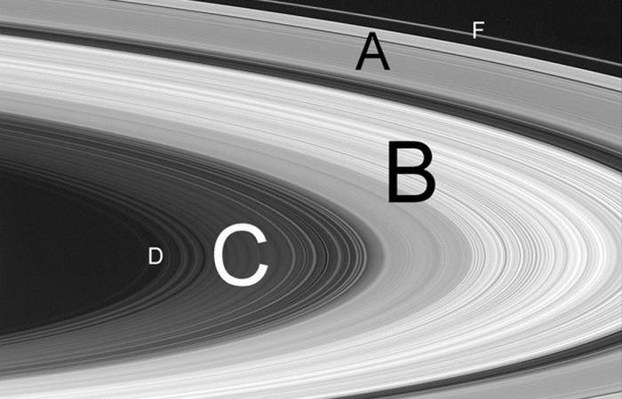 Ближе всего к Сатурну находится кольцо D.