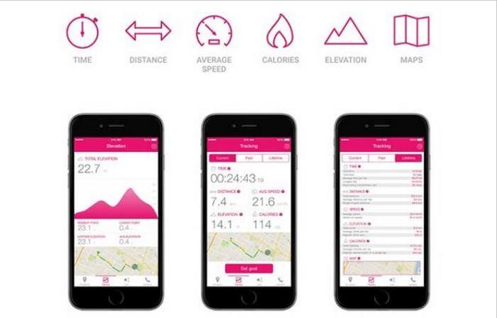 Управляется SmartHalo при помощи приложения.