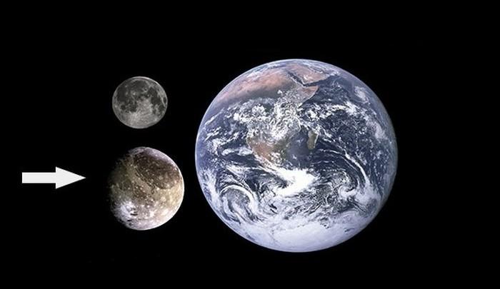 Ганимед и Титан.