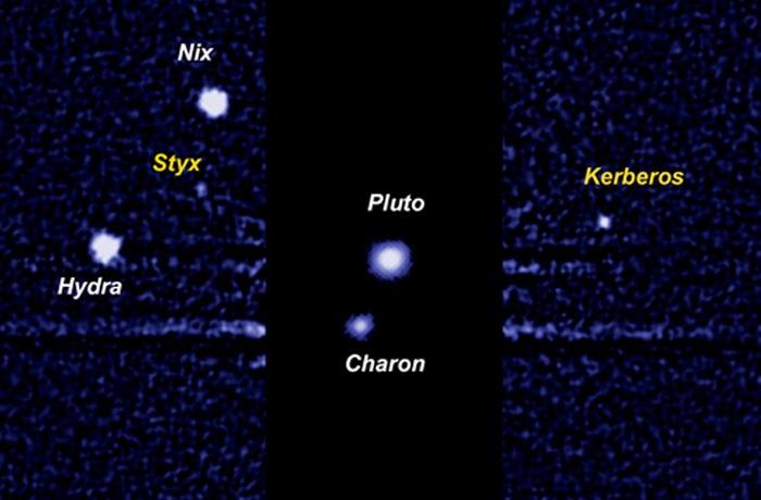 Миниатюрная Солнечная система Плутона.