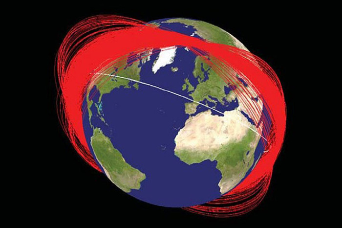 Орбита МКС.