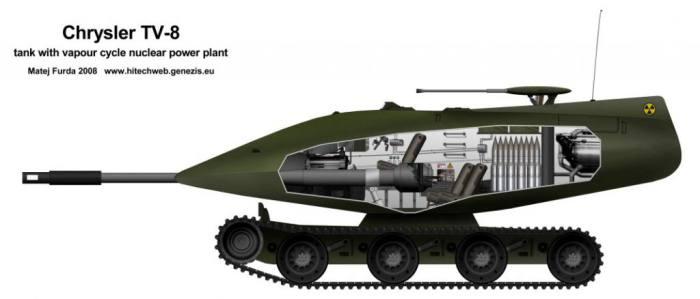 Странный танк Chrysler TV-8.