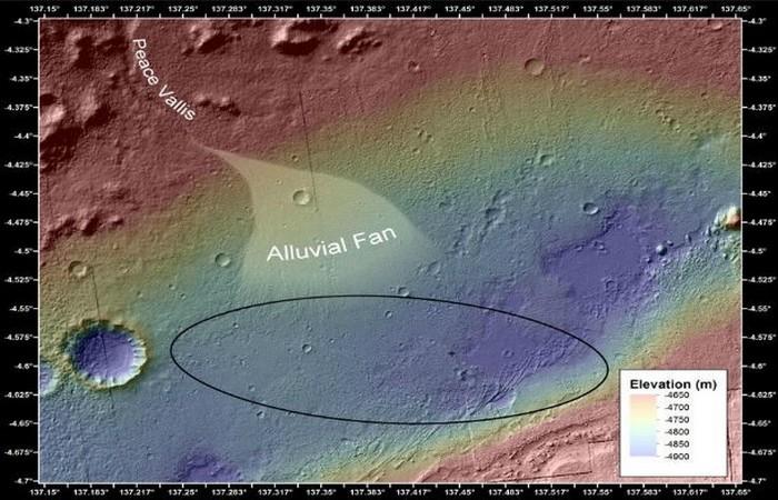 Древний океан на Марсе.