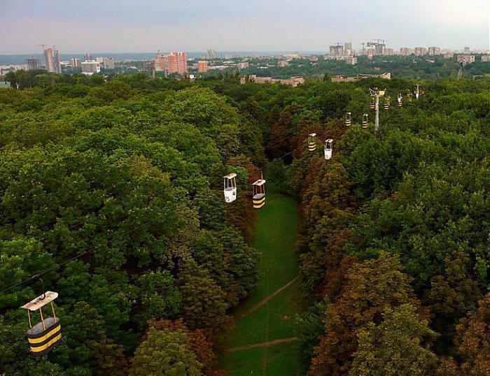Харьковская подвесная дорога.
