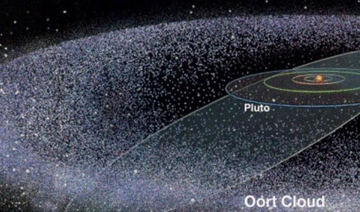 Интересный факт о Вселенной: облако Оорта.