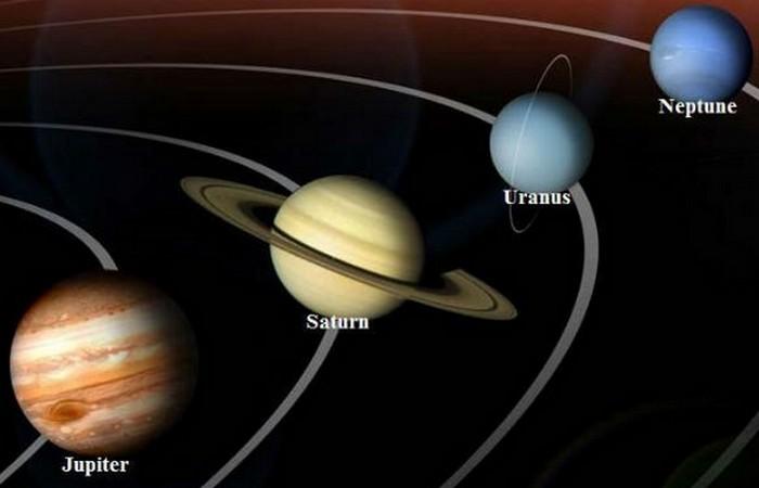 Уран, Юпитер, Сатурн и Нептун.