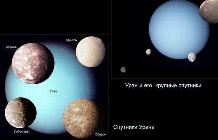 Двадцать семь спутников Урана.