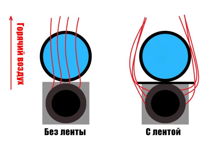 Как работает антимиражная лента. ¦Фото: novate.ru.