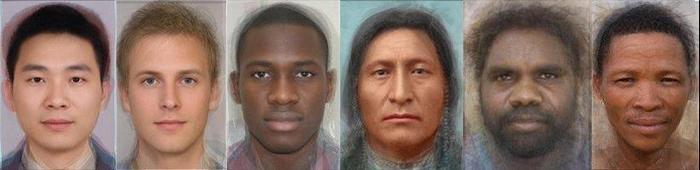 Расовые фенотипы человека.